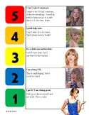 Emotional Thermometer - Taylor Swift