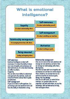Emotional intelligence - Self-awareness