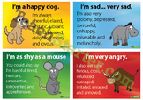Emotional Vocabulary Posters with Animals