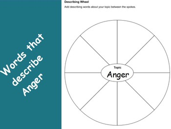Emotions  - Anger w/worksheet (POWERPOINT)