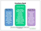 Emotions Bank : Help Students Name and Process Emotions in a Healthy Way!