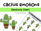 Emotions Chart - Self Regulation - Cactus