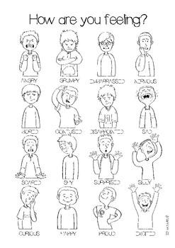 Emotions Charts