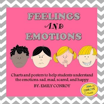 Feelings Wheels