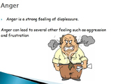 Emotions  - Emotions linked to Stress Jigsaw (Cooperative) (SMART BOARD)
