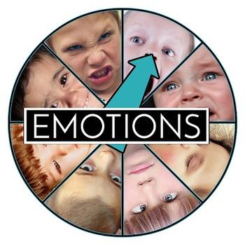 Emotions Feelings Flashcards Poster Wheel