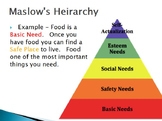 Emotions - Maslow's Hierarchy of Needs w/worksheet (SMART BOARD)