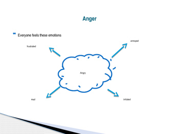 Emotions Powerpoint