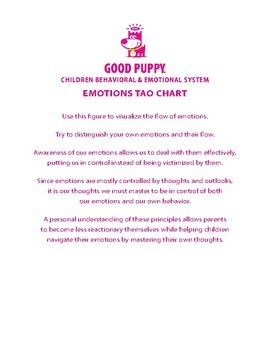 Emotions Tao Chart . Child Behavioral & Emotional Tools by GOOD PUPPY