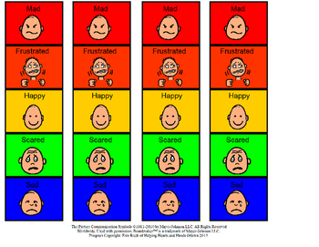 Emotions Thermometer