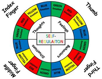Emotions Twister - Self Regulation