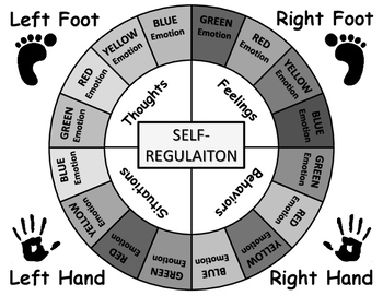 Emotions Twister - Self Regulation
