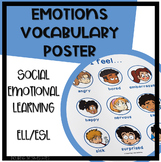 "ESL Poster - Emotions Vocabulary - ""I feel..."""