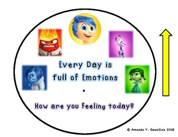 Emotions Wheel- How are You Feeling Today?