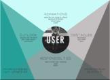 Empathy Map: Design Thinking