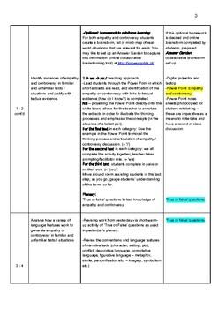 Empathy and controversy: mini-program for 12 ATAR English