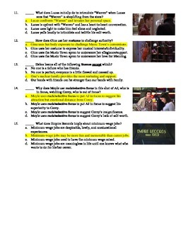 Empire Records Film (1995) 15-Question Multiple Choice Quiz