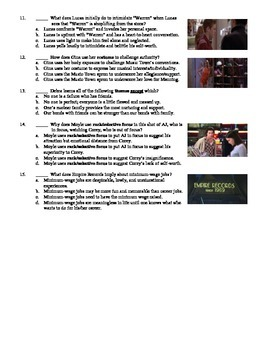 Empire Records Film (1995) 15-Question Multiple Choice Quiz