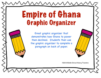 Empire of Ghana's Rise and Fall from Power