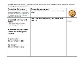 Empirical Formula with cookies!