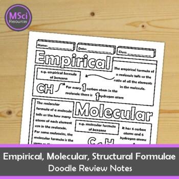 Empirical Molecular Structural Formulas Chemistry Doodle Notes