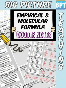 Empirical and molecular formulas teaching resources teachers pay empirical and molecular formula activity worksheet doodle notes fandeluxe Images