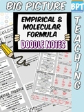 Empirical and Molecular Formula Activity Worksheet Doodle Notes