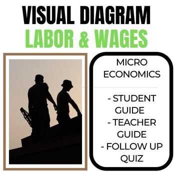 Employment, Labor & Wages  - Visual Representation/Diagram - Activity