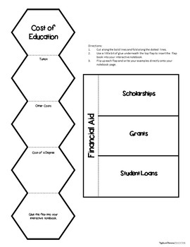 Employment and Education - Interactive Note-taking Activities
