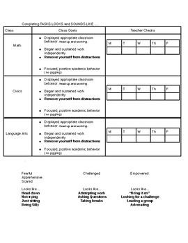 Empowering Behavior Checklist