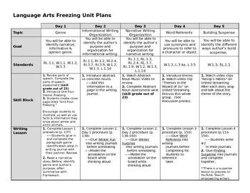 Empowering Writers Third Grade Freezing Unit Map