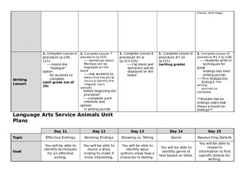Empowering Writers Third Grade Service Animals Unit Map