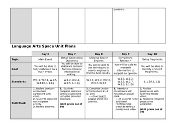 Empowering Writers Third Grade Space Unit Map
