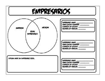 Empresarios Graphic Organizer Unit 05 Mexican National Era and Empresarios