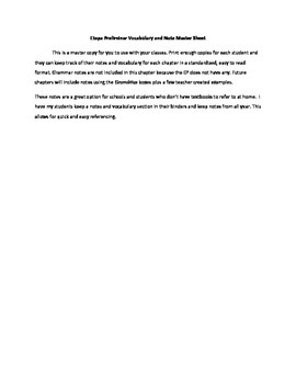 En Espanol 1 Etapa Preliminar Overview