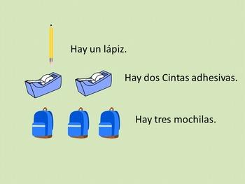 En La Clase Beginning Spanish