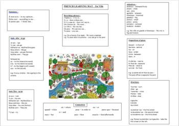 En Ville - French learning mat