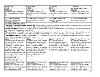 Editable EnVision 2.0 First Grade Math Topic 4