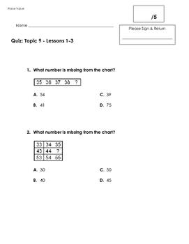 EnVision 2.0 alligned Math Quiz - Topic 9 - Grade 1