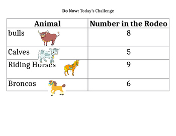 EnVision Math 2.0: 2nd grade, Today's Challenge