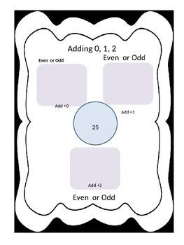 EnVision Grade 2 Unit 2 Journal