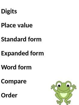 EnVision Grade 3 Math Vocab