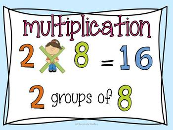 Grade 3 Common Core Math Vocabulary Posters {Topics 1 - 8}