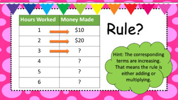 EnVision Math 2.0 4th Grade Topic 14 Generate and Analyze Patterns PowerPoint