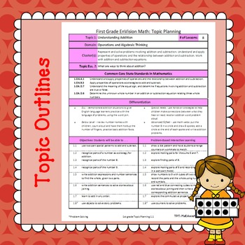 EnVision Math Common Core - 1st Grade BUNDLE