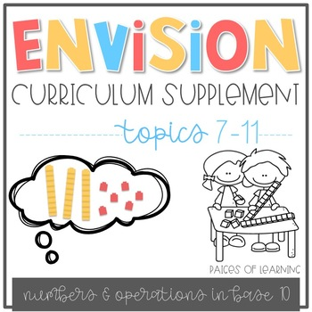 EnVision Math Curriculum Supplement (Topics 7-11)