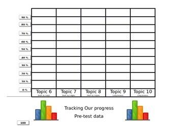 EnVision Math Data Binders Common Core 4th Grade