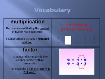 EnVision Math - Grade 3 Topic 4