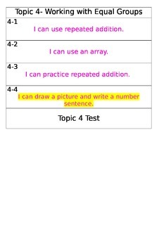 EnVision Math I Can Statements 2nd grade