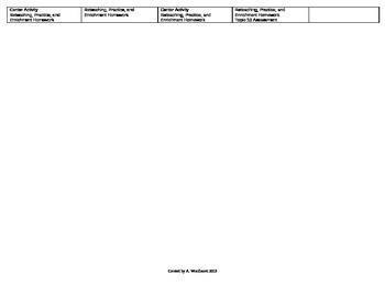 2012 Cm Core EnVision Math Second Grade Topic 10 Unit Plan- Place Value to 1,000